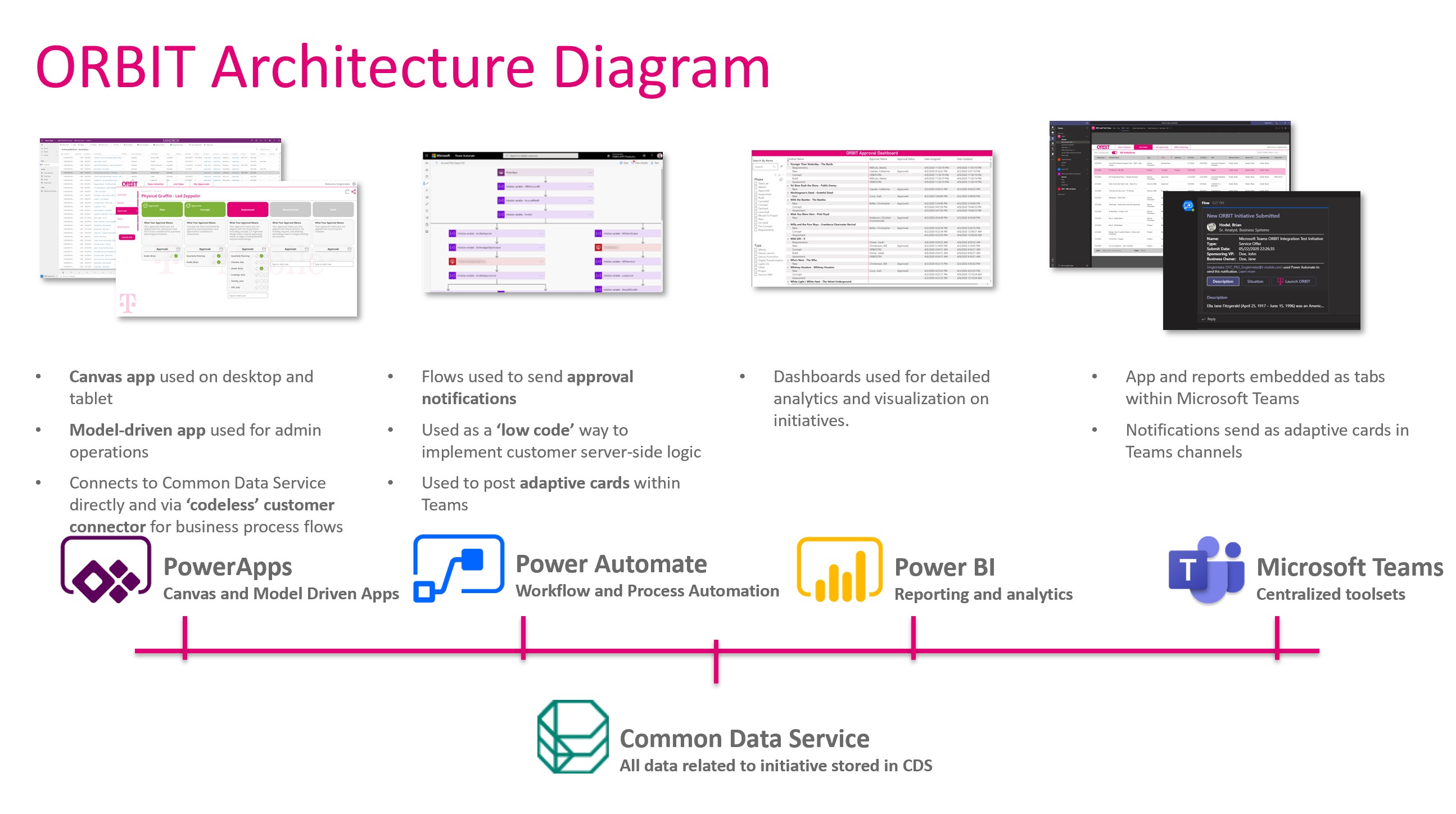 T-Mobile uses Microsoft Power Platform to manage approvals for new customer initiatives